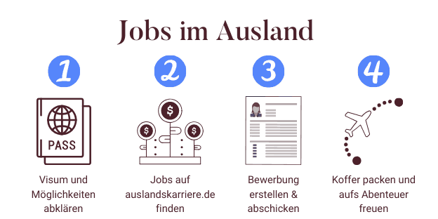 Jobs im Ausland